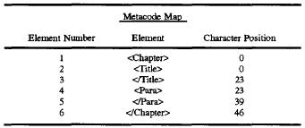 449_metacode_map
